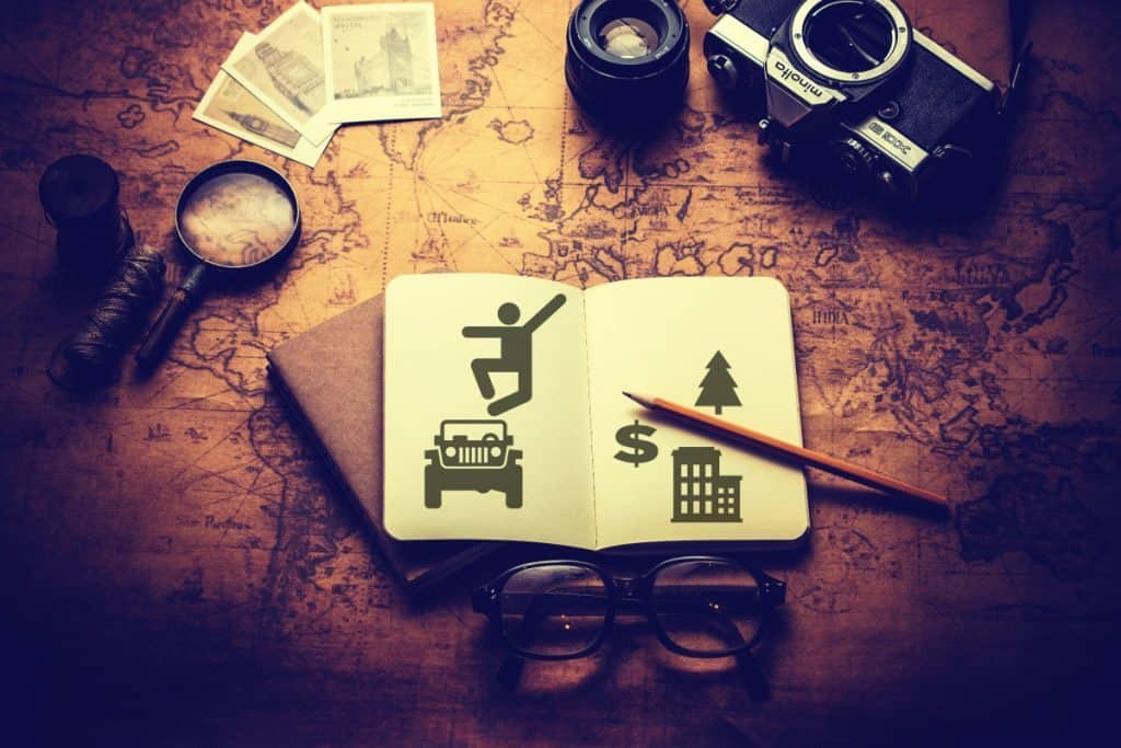 Motives for Booking A hostel