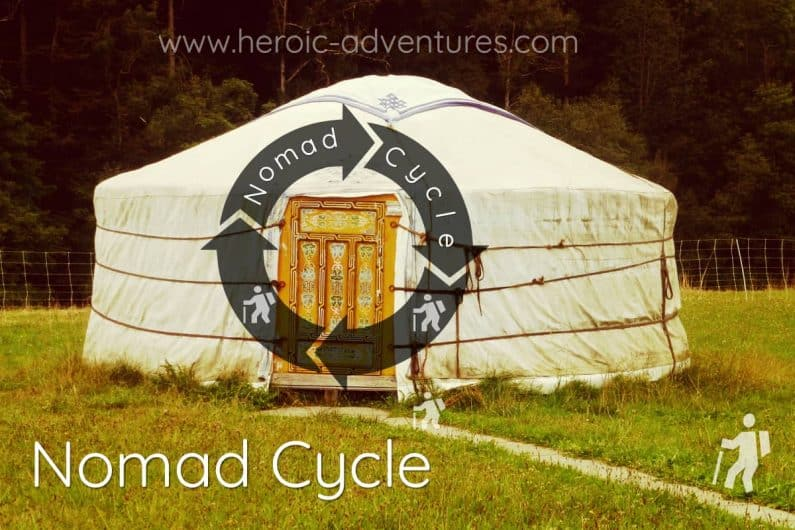 the Nomad Cycle Yearround Work in the USA